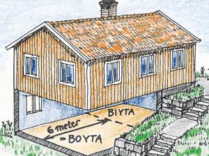 Areamätning av bostad för kontroll av boyta och biyta